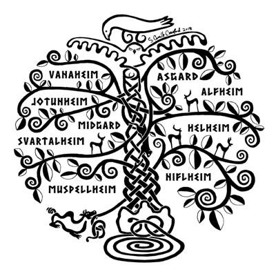 World-Tree-Master